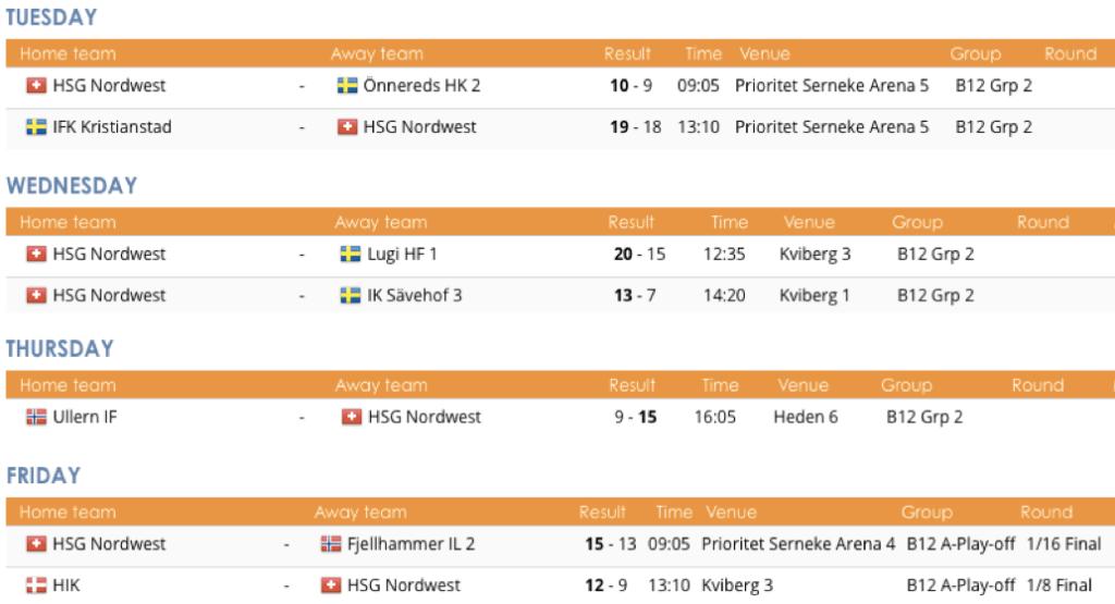 Partille Cup U12